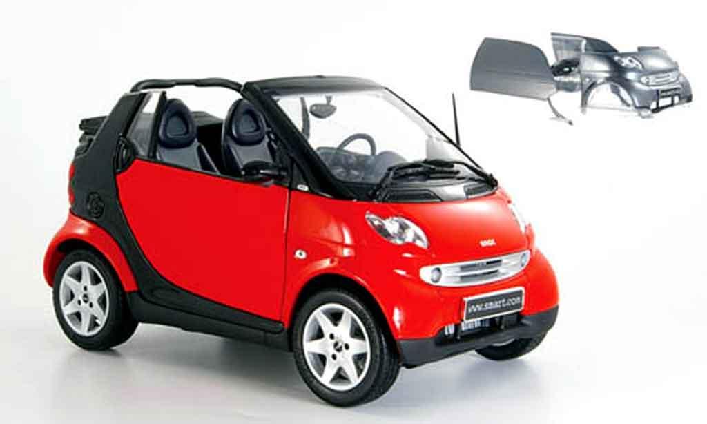 Smart Cabriolet 1/18 Kyosho rouge (bodypanel grise)