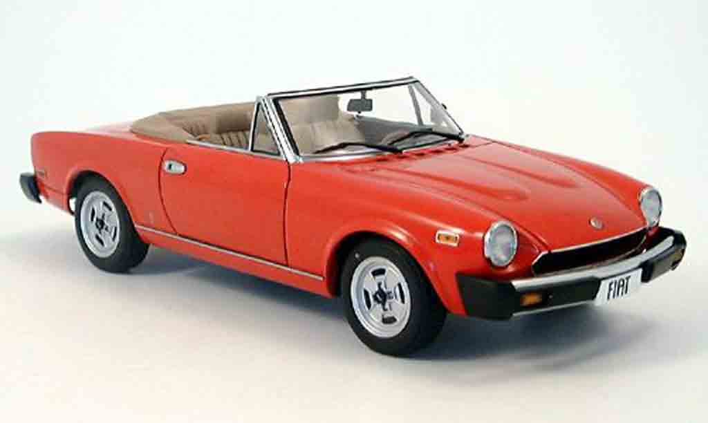 Fiat 124 Spider red Autoart. Fiat 124 Spider red miniature 1/18