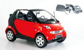 Smart Cabriolet rosso (bodypanel grigio)